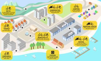 Boom 'bikeconomics', e il Trentino cerca idee hi tech da sviluppare
