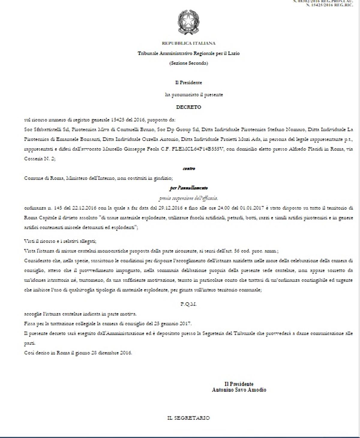 Capodanno 2017 a Roma, i botti ci saranno: Tar boccia ordinanza Comune