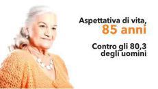 L'indagine, donne più longeve e più consumatrici farmaci