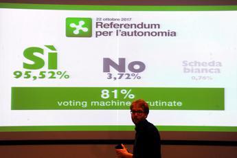 Referendum autonomia, cosa cambia