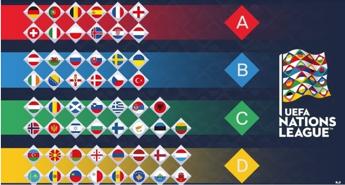 Uefa Nations League, Italia confermata in 'Lega A'