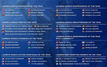 Laureus Awards, anche Valentino Rossi tra i candidati