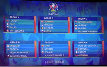 Europei 2020, i gironi