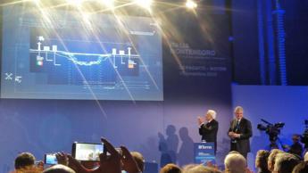 Ferraris: Elettrodotto Italia-Montenegro sarà volano sviluppo