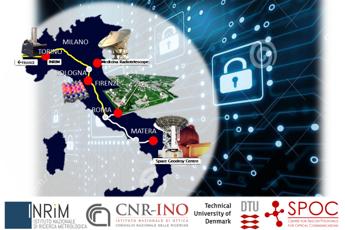 Cybersecurity, ok primo test italiano per comunicazioni a prova di hacker