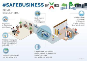 Ieg lancia progetto #Safebusiness per fiere in sicurezza