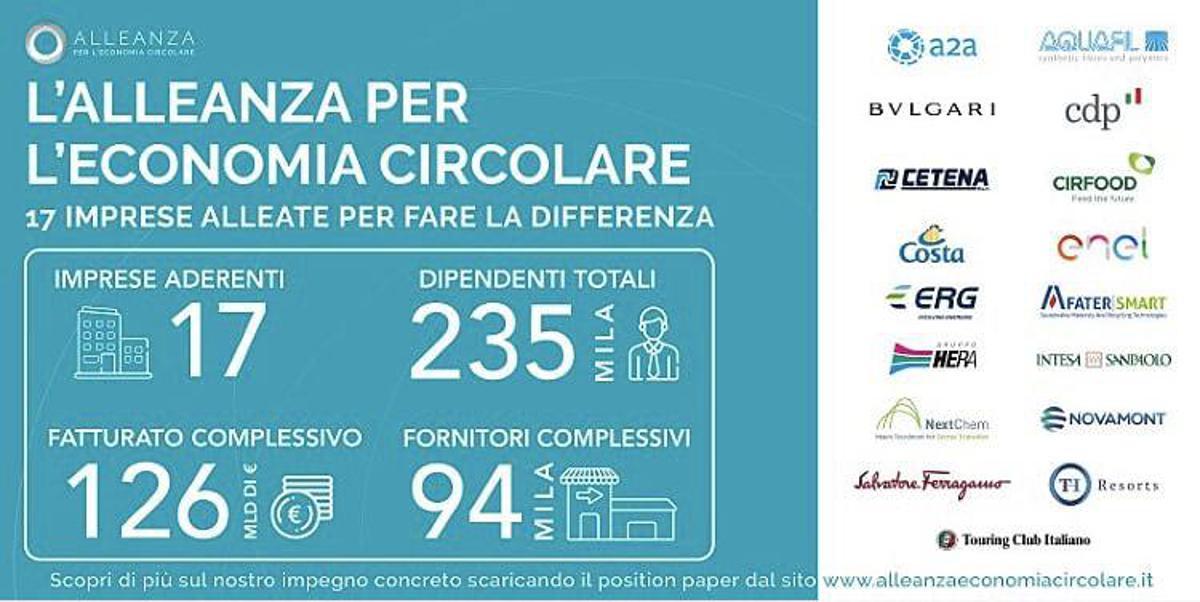 Alleanza per l'Economia Circolare, Position Paper 2020 per lo sviluppo della circolarità in Italia