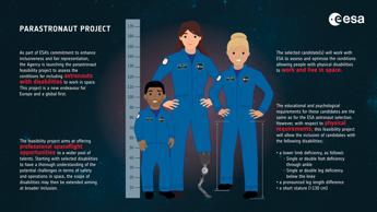 Svolta storica, l'Esa apre agli astronauti disabili
